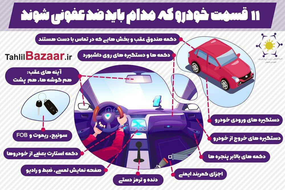 این ۱۱ قسمت خودرو خود را بهطور مداوم ضدعفونی کنید